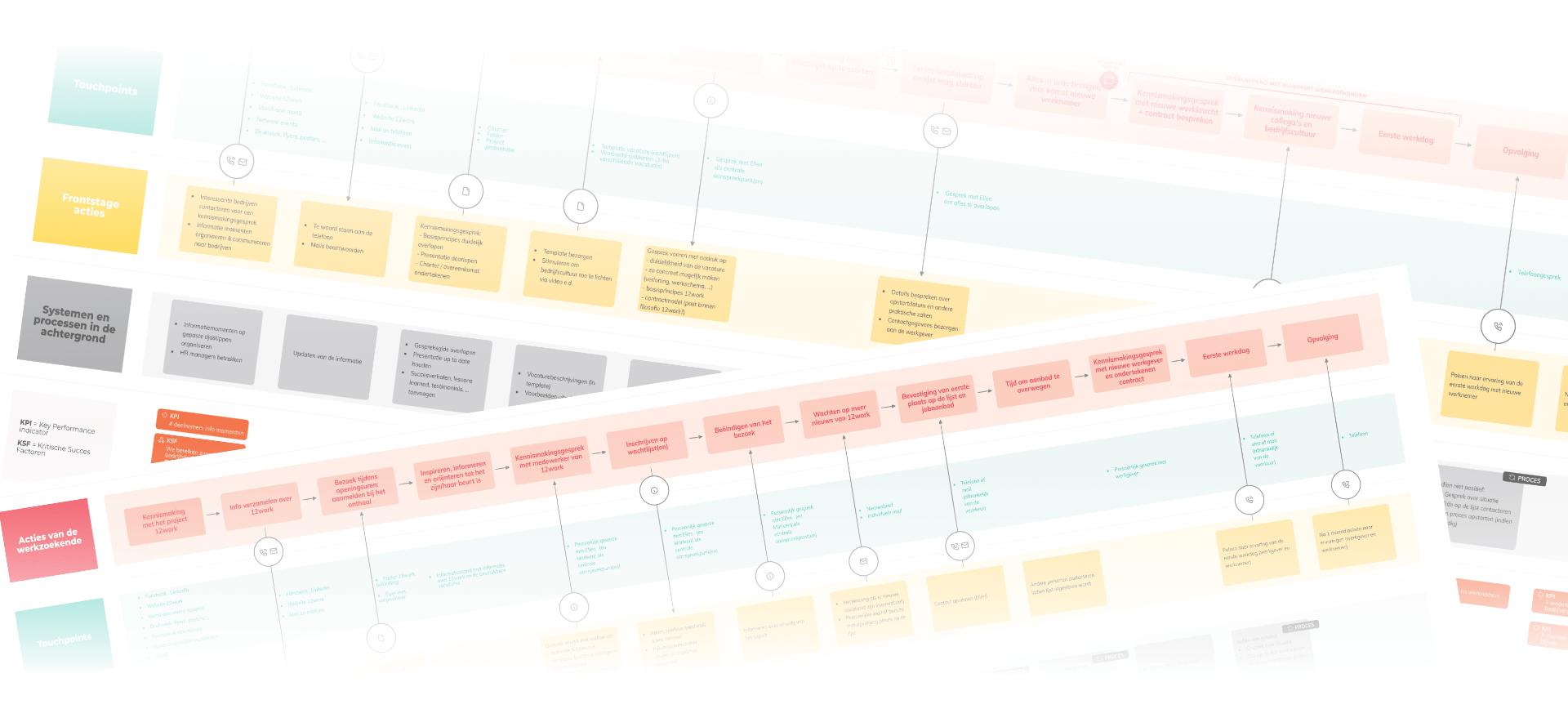 MEC_04 Blueprints