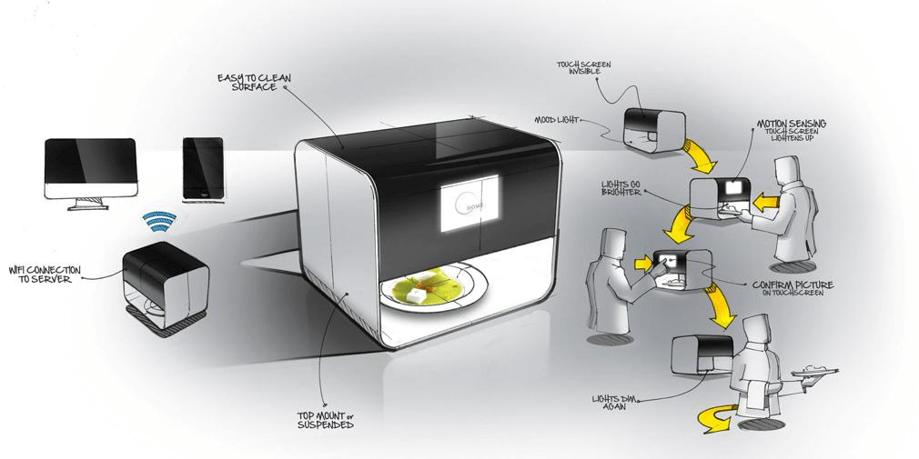 image-7-apicbox
